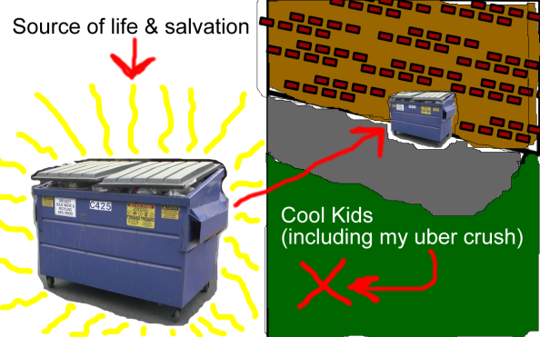 Dumpster is salvation. Dumpster is death.